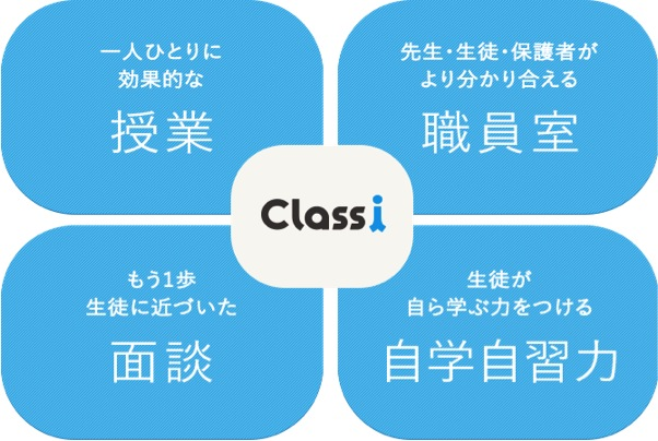 https://classi.jp/about/