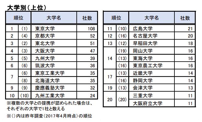 倒産確率 三菱自動車 どうなる三菱自動車工業(7211)今後の株価、業績、倒産確率を予想