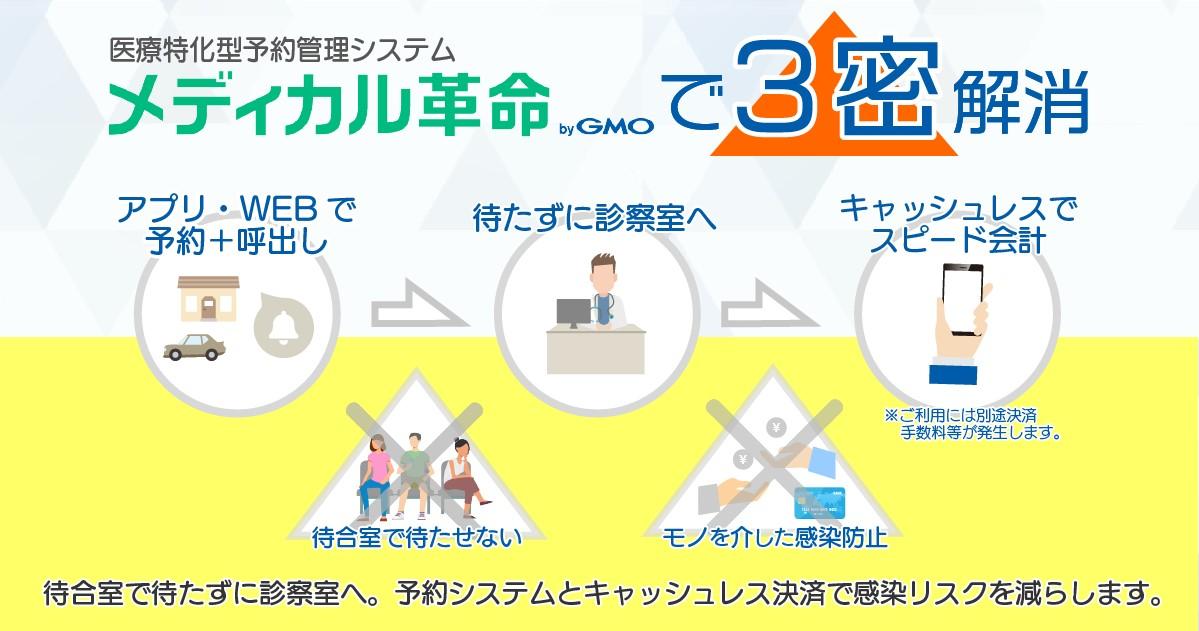メディカル革命 byGMO