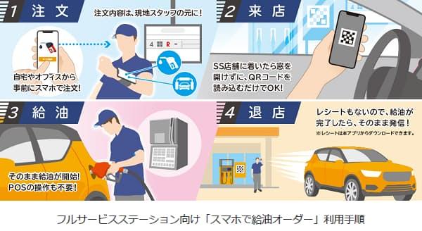 非接触での給油を実現「スマホで給油オーダー」が機能追加 | AMP[アンプ] - ビジネスインスピレーションメディア