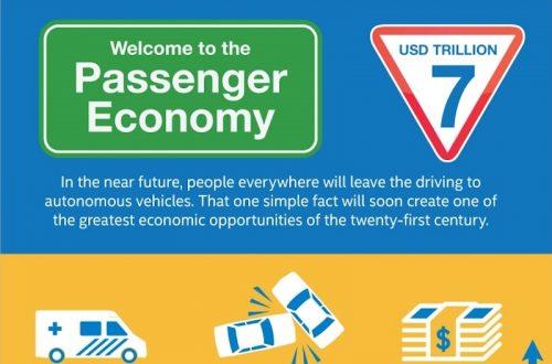 """自動運転は2050年に""""7兆ドル超え""""の経済効果に――Intelが「パッセンジャーエコノミー(乗客経済)」を発表"""