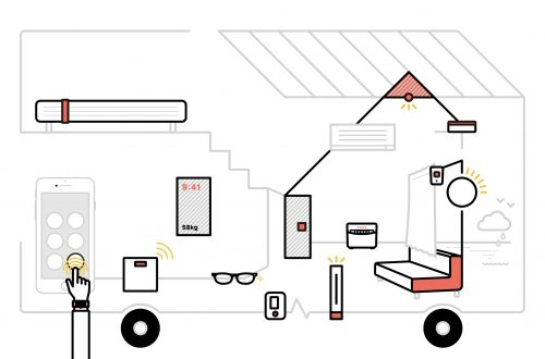 健康への気づきを促す「IoTスマートホーム」にみる、来たるべき未来のカタチとは