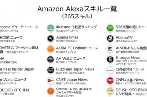 レシピ動画の「クラシル」など多数サービスが「AlexaSkill」搭載のAmazonEchoに対応、膨大なスキル数でスマートスピーカー市場を先行するか
