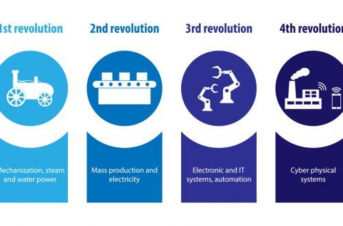 日本企業の準備不足が顕在化?来たる「第四次産業革命」への他国との意識の差