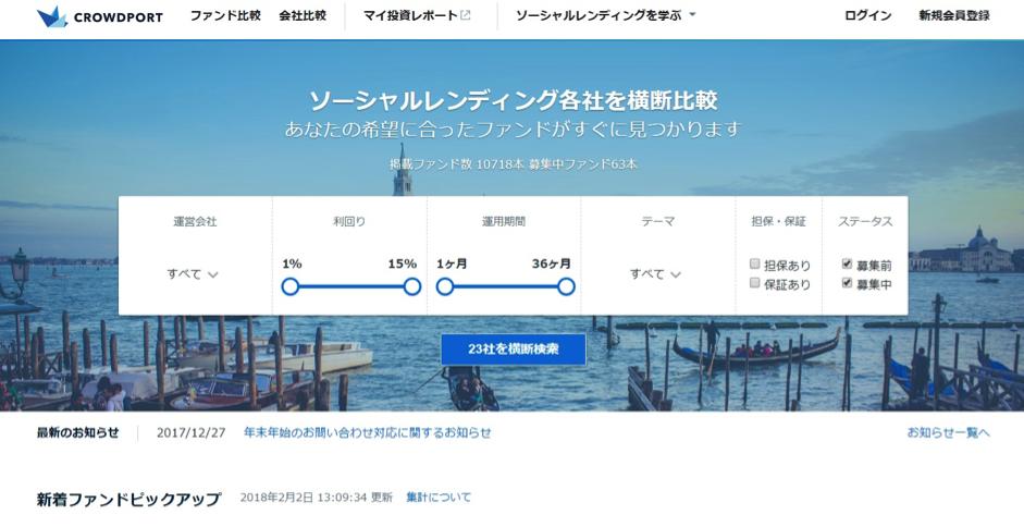 「貸付型クラウドファンディング」で金融マッチング。日本の「ソーシャルレンディング」市場規模が1,300億円を突破
