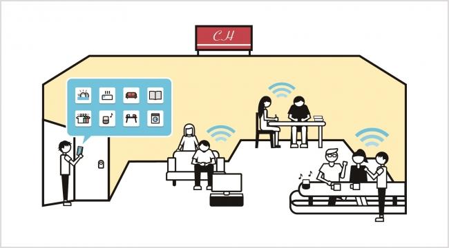 IoTを学生寮に導入するプロジェクト始動!ミレニアル世代の共同生活のトラブルを一気に解決