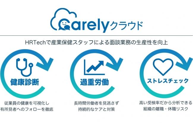 健全な経営のためにHRTechを。従業員の健康情報を一元的に管理する新サービス「Carelyクラウド」