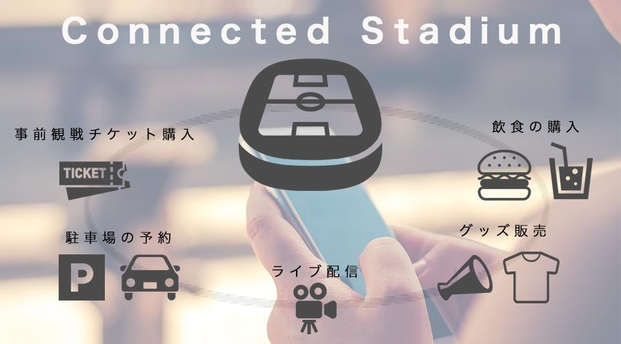 スマホ一つでサッカー観戦のすべてが完結!「Connected Stadium事業」が推し進めるスポーツビジネスの変革