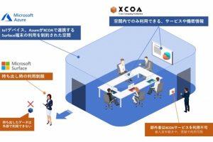 ブロックチェーンで社内の機密データ流出を防ぐ。XCOA技術による新しいデータ保存の概念