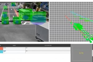 AIのディープラーニング走行車数と平均速度を測定。ーー交通社会の未来